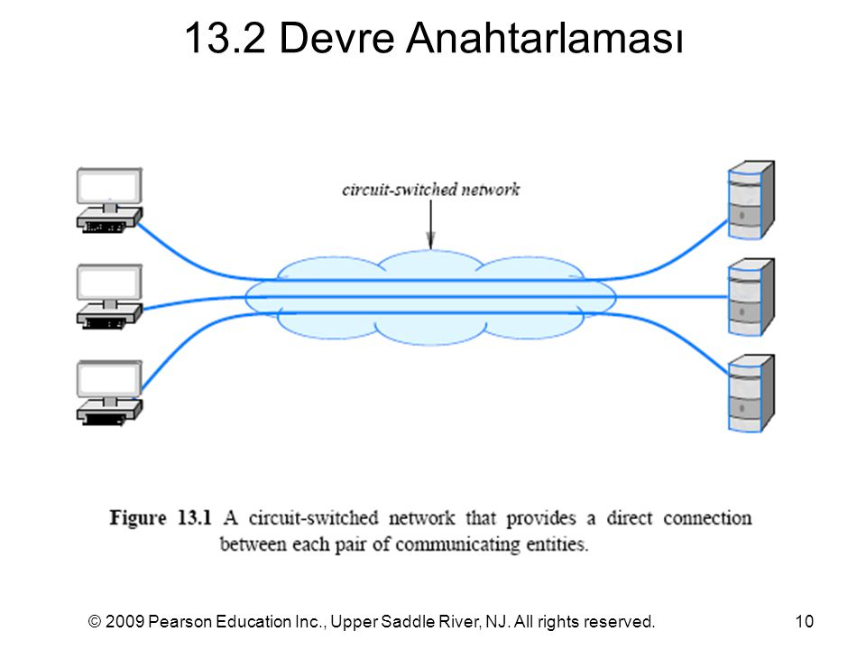 13.2 Devre Anahtarlaması © 2009 Pearson Education Inc., Upper Saddle River, NJ. All rights reserved.10