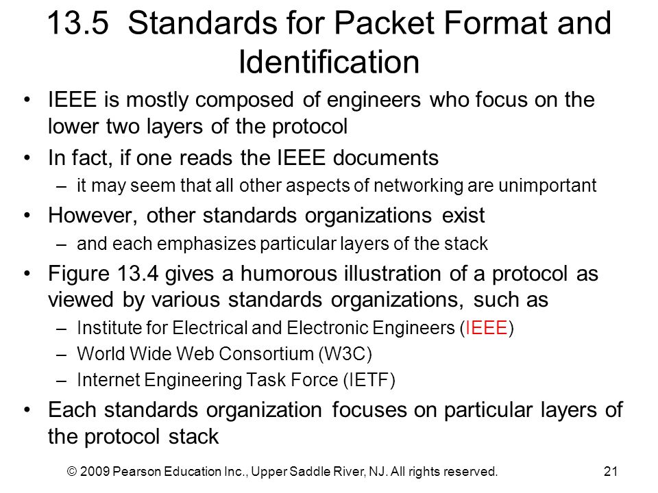 © 2009 Pearson Education Inc., Upper Saddle River, NJ. All rights reserved.21 13.5 Standards for Packet Format and Identification IEEE is mostly compo
