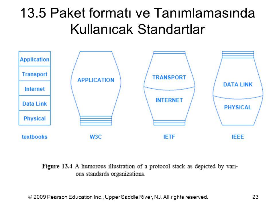 13.5 Paket formatı ve Tanımlamasında Kullanıcak Standartlar © 2009 Pearson Education Inc., Upper Saddle River, NJ. All rights reserved.23