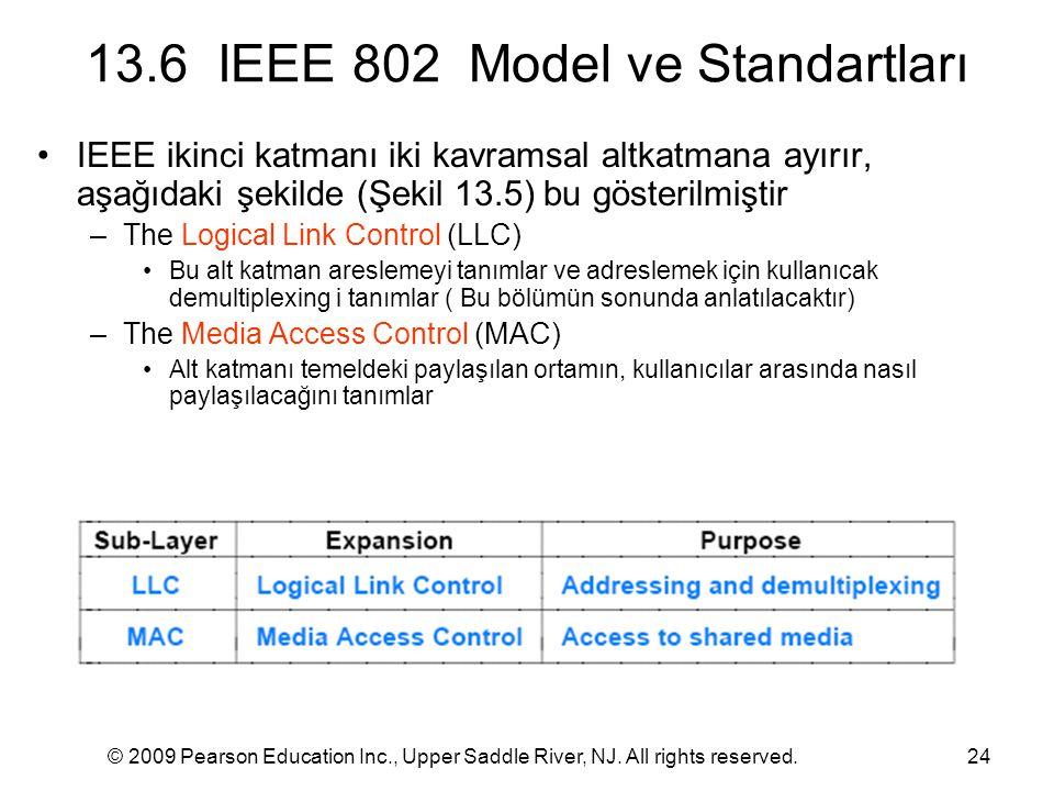 © 2009 Pearson Education Inc., Upper Saddle River, NJ. All rights reserved.24 13.6 IEEE 802 Model ve Standartları IEEE ikinci katmanı iki kavramsal al
