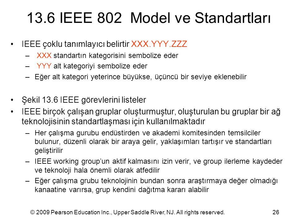 © 2009 Pearson Education Inc., Upper Saddle River, NJ. All rights reserved.26 13.6 IEEE 802 Model ve Standartları IEEE çoklu tanımlayıcı belirtir XXX.