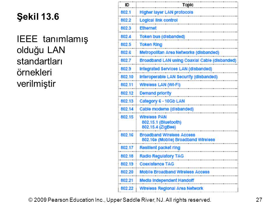 © 2009 Pearson Education Inc., Upper Saddle River, NJ. All rights reserved.27 Şekil 13.6 IEEE tanımlamış olduğu LAN standartları örnekleri verilmiştir