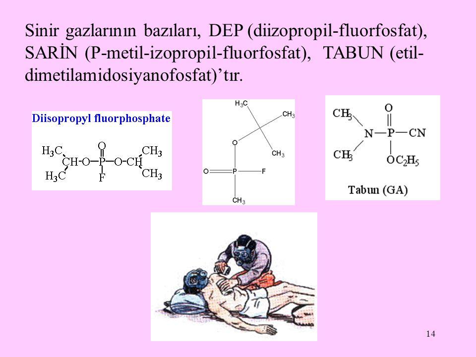 14 Sinir gazlarının bazıları, DEP (diizopropil-fluorfosfat), SARİN (P-metil-izopropil-fluorfosfat), TABUN (etil- dimetilamidosiyanofosfat)'tır.