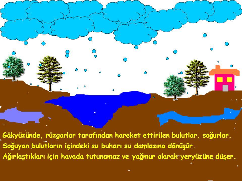 Yeryüzünden gökyüzüne doğru hareket eden su buharı, gökyüzünde toplanarak bulutları oluşturur.