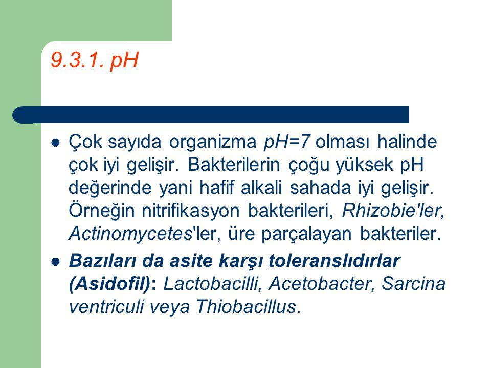 9.3.1. pH Çok sayıda organizma pH=7 olması halinde çok iyi gelişir. Bakterilerin çoğu yüksek pH değerinde yani hafif alkali sahada iyi gelişir. Örneği