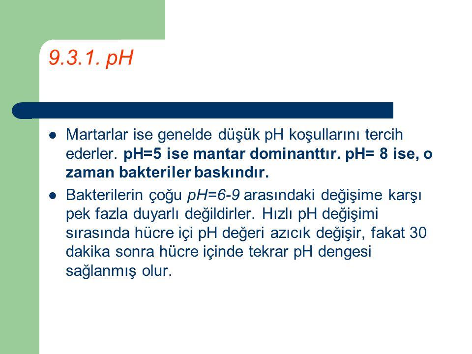 9.3.1. pH Martarlar ise genelde düşük pH koşullarını tercih ederler. pH=5 ise mantar dominanttır. pH= 8 ise, o zaman bakteriler baskındır. Bakterileri