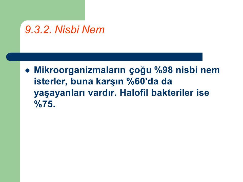 9.3.2. Nisbi Nem Mikroorganizmaların çoğu %98 nisbi nem isterler, buna karşın %60'da da yaşayanları vardır. Halofil bakteriler ise %75.
