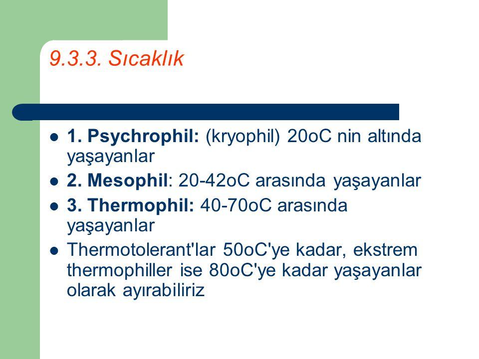 9.3.3. Sıcaklık 1. Psychrophil: (kryophil) 20oC nin altında yaşayanlar 2. Mesophil: 20-42oC arasında yaşayanlar 3. Thermophil: 40-70oC arasında yaşaya