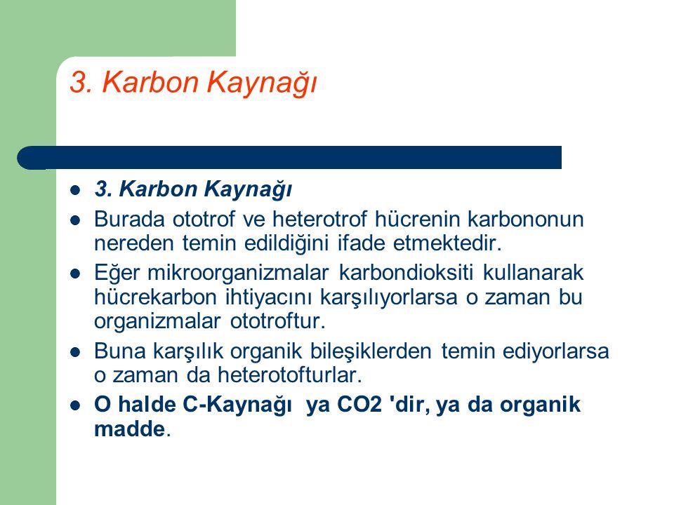 3. Karbon Kaynağı Burada ototrof ve heterotrof hücrenin karbononun nereden temin edildiğini ifade etmektedir. Eğer mikroorganizmalar karbondioksiti ku