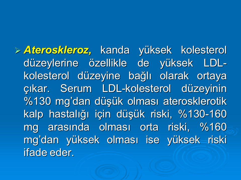  Ateroskleroz, kanda yüksek kolesterol düzeylerine özellikle de yüksek LDL- kolesterol düzeyine bağlı olarak ortaya çıkar. Serum LDL-kolesterol düzey