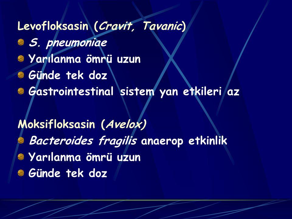 Levofloksasin (Cravit, Tavanic) S.