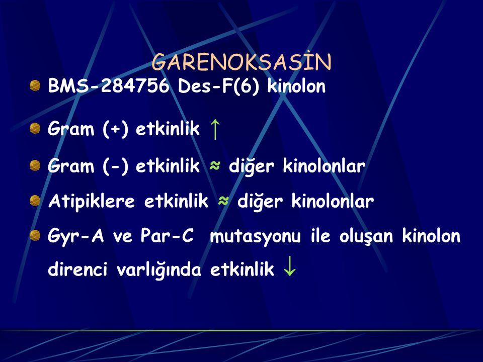 GARENOKSASİN BMS-284756 Des-F(6) kinolon Gram (+) etkinlik ↑ Gram (-) etkinlik ≈ diğer kinolonlar Atipiklere etkinlik ≈ diğer kinolonlar Gyr-A ve Par-C mutasyonu ile oluşan kinolon direnci varlığında etkinlik 