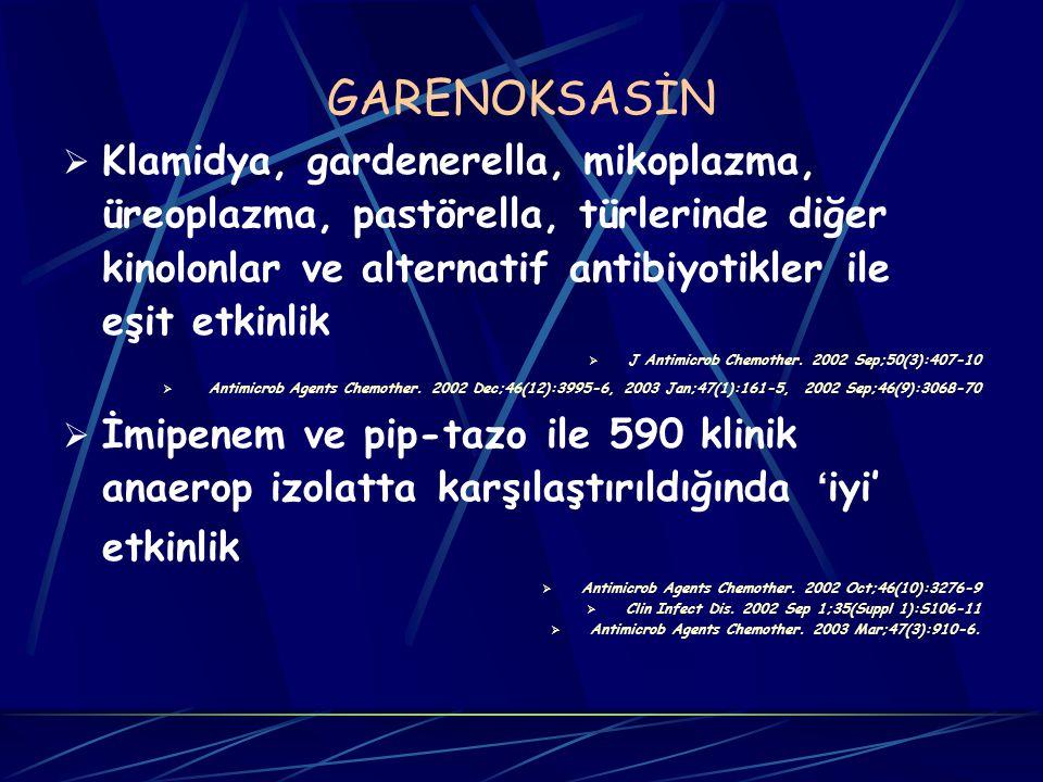 GARENOKSASİN  Klamidya, gardenerella, mikoplazma, üreoplazma, pastörella, türlerinde diğer kinolonlar ve alternatif antibiyotikler ile eşit etkinlik  J Antimicrob Chemother.
