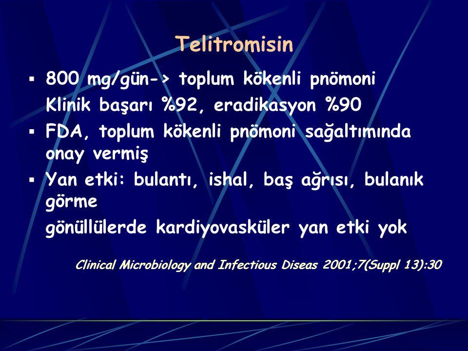  800 mg/gün-> toplum kökenli pnömoni Klinik başarı %92, eradikasyon %90  FDA, toplum kökenli pnömoni sağaltımında onay vermiş  Yan etki: bulantı, ishal, baş ağrısı, bulanık görme gönüllülerde kardiyovasküler yan etki yok Clinical Microbiology and Infectious Diseas 2001;7(Suppl 13):30