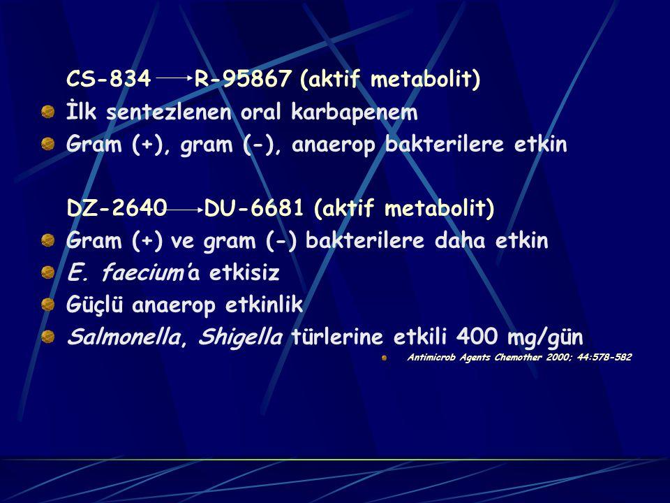 CS-834 R-95867 (aktif metabolit) İlk sentezlenen oral karbapenem Gram (+), gram (-), anaerop bakterilere etkin DZ-2640 DU-6681 (aktif metabolit) Gram (+) ve gram (-) bakterilere daha etkin E.
