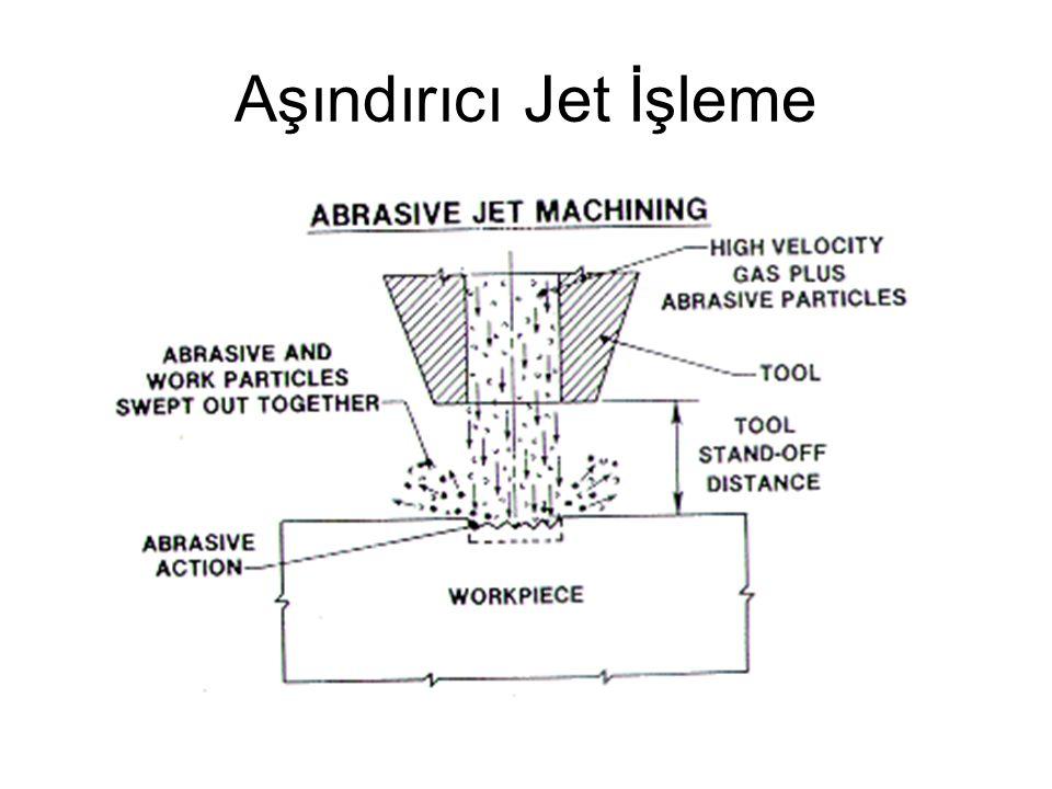 Kullanıaln gaz: Air, CO2 Aşındırıcılar: Al2O3, SiC, Aşındırıcı çapları:0.025mm diameter, (10- 50 micro m 15-20 is optimal) Miktarı: 2-20g/min, Hız: 150-300 m/sn Basınç: 2 to 10 atm.