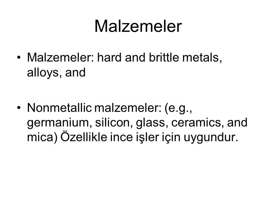 Malzemeler Malzemeler: hard and brittle metals, alloys, and Nonmetallic malzemeler: (e.g., germanium, silicon, glass, ceramics, and mica) Özellikle in