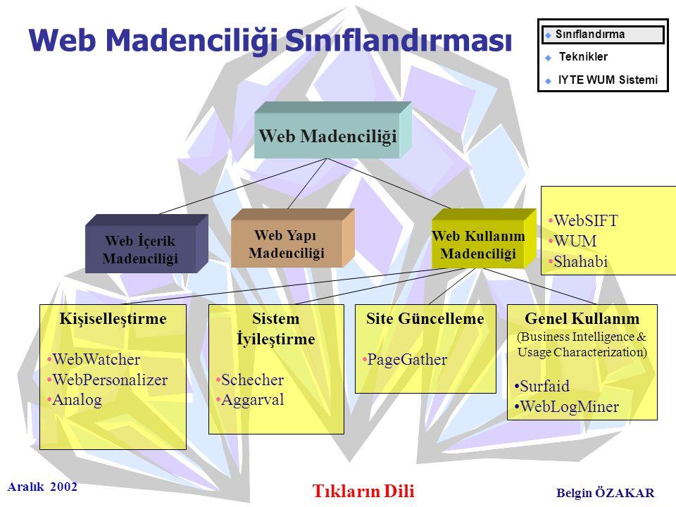 Aralık 2002 Tıkların Dili Belgin ÖZAKAR Sistem İyileştirme Schecher Aggarval Genel Kullanım (Business Intelligence & Usage Characterization) Surfaid WebLogMiner Web Madenciliği Sınıflandırması Kişiselleştirme WebWatcher WebPersonalizer Analog WebSIFT WUM Shahabi Site Güncelleme PageGather Web Yapı Madenciliği Web Kullanım Madenciliği Web Madenciliği Web İçerik Madenciliği u Sınıflandırma u Teknikler u IYTE WUM Sistemi