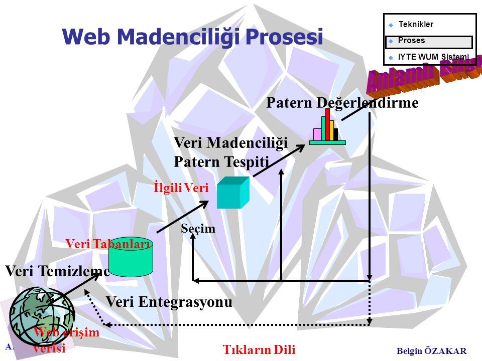 Aralık 2002 Tıkların Dili Belgin ÖZAKAR Web Madenciliği Prosesi Veri Temizleme Veri Entegrasyonu Web erişim verisi İlgili Veri Seçim Veri Madenciliği Patern Tespiti Patern Değerlendirme Veri Tabanları u Teknikler u Proses u IYTE WUM Sistemi
