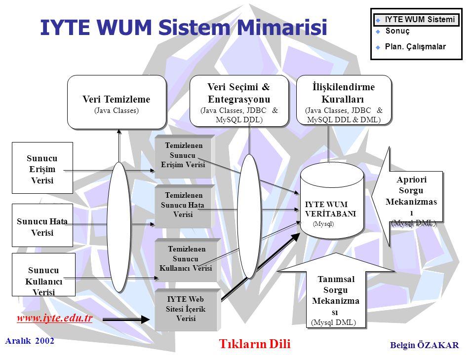 Aralık 2002 Tıkların Dili Belgin ÖZAKAR Sunucu Erişim Verisi Sunucu Hata Verisi Sunucu Kullanıcı Verisi Temizlenen Sunucu Erişim Verisi Temizlenen Sun