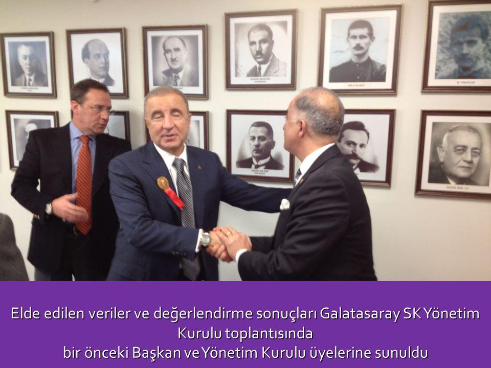 Elde edilen veriler ve değerlendirme sonuçları Galatasaray SK Yönetim Kurulu toplantısında bir önceki Başkan ve Yönetim Kurulu üyelerine sunuldu