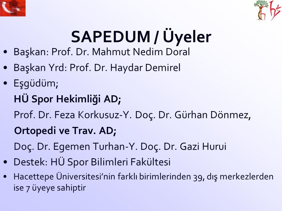 SAPEDUM / Üyeler Başkan: Prof. Dr. Mahmut Nedim Doral Başkan Yrd: Prof. Dr. Haydar Demirel Eşgüdüm; HÜ Spor Hekimliği AD; Prof. Dr. Feza Korkusuz-Y. D