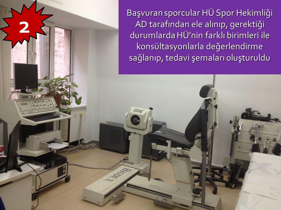 Başvuran sporcular HÜ Spor Hekimliği AD tarafından ele alınıp, gerektiği durumlarda HÜ'nin farklı birimleri ile konsültasyonlarla değerlendirme sağlan