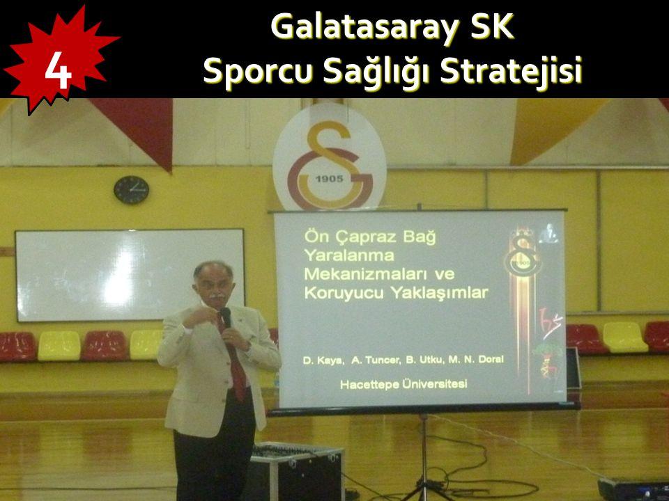 4 Galatasaray SK Sporcu Sağlığı Stratejisi