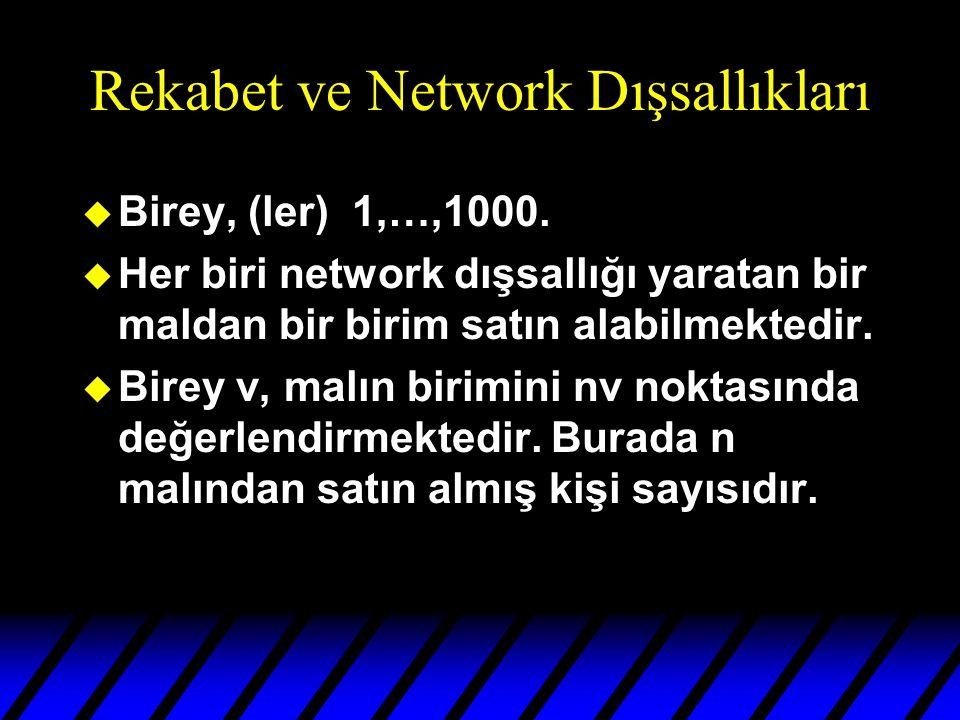 Rekabet ve Network Dışsallıkları u Birey, (ler) 1,…,1000.