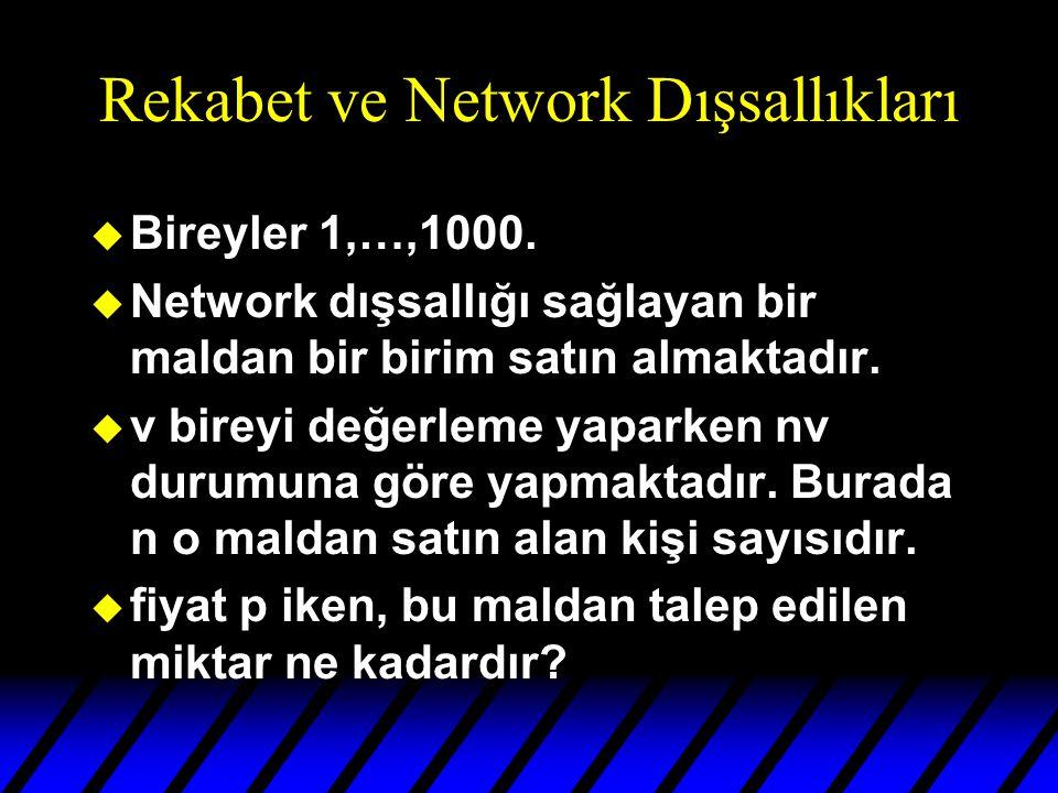 Rekabet ve Network Dışsallıkları u Bireyler 1,…,1000.