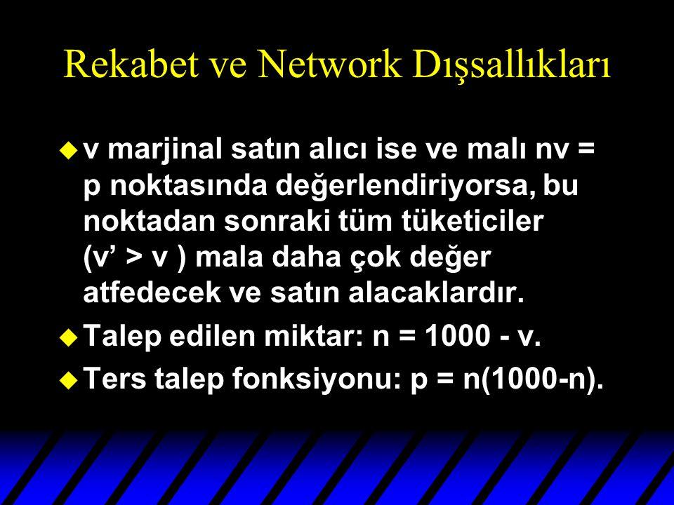 Rekabet ve Network Dışsallıkları u v marjinal satın alıcı ise ve malı nv = p noktasında değerlendiriyorsa, bu noktadan sonraki tüm tüketiciler (v' > v ) mala daha çok değer atfedecek ve satın alacaklardır.