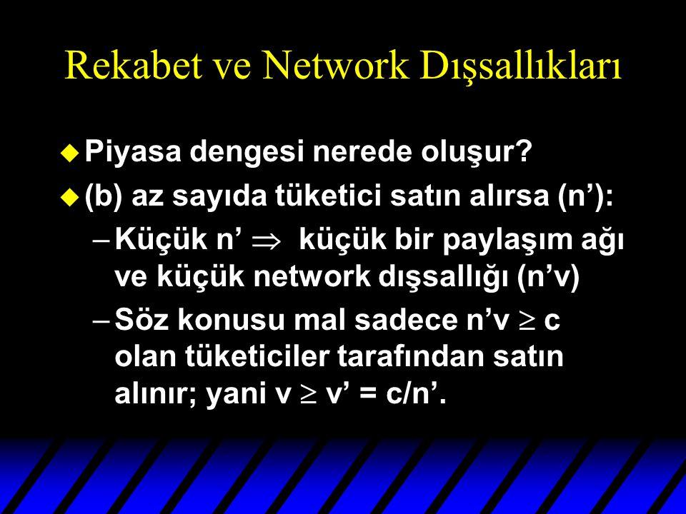 Rekabet ve Network Dışsallıkları u Piyasa dengesi nerede oluşur.