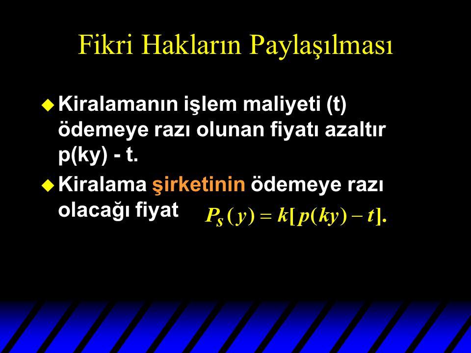Fikri Hakların Paylaşılması u Kiralamanın işlem maliyeti (t) ödemeye razı olunan fiyatı azaltır p(ky) - t.
