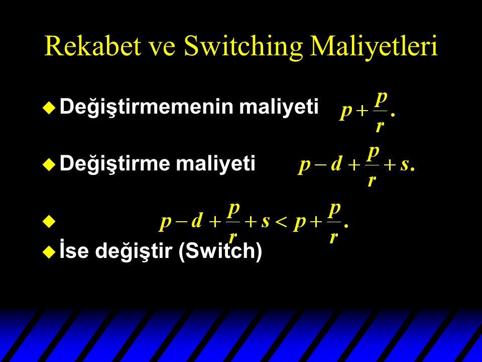 Rekabet ve Switching Maliyetleri u Değiştirmemenin maliyeti u Değiştirme maliyeti u u İse değiştir (Switch)