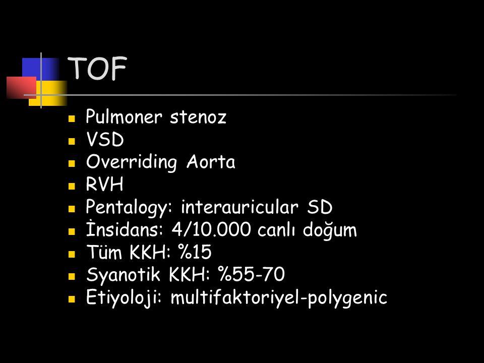 TOF Pulmoner stenoz VSD Overriding Aorta RVH Pentalogy: interauricular SD İnsidans: 4/10.000 canlı doğum Tüm KKH: %15 Syanotik KKH: %55-70 Etiyoloji: