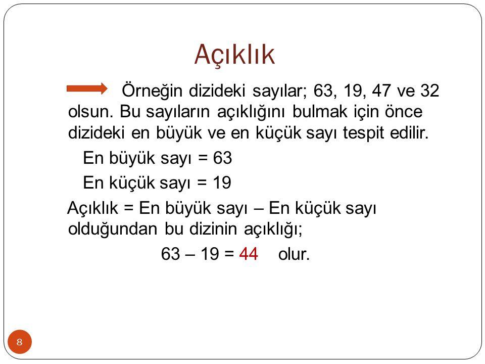 Açıklık 8 Örneğin dizideki sayılar; 63, 19, 47 ve 32 olsun. Bu sayıların açıklığını bulmak için önce dizideki en büyük ve en küçük sayı tespit edilir.