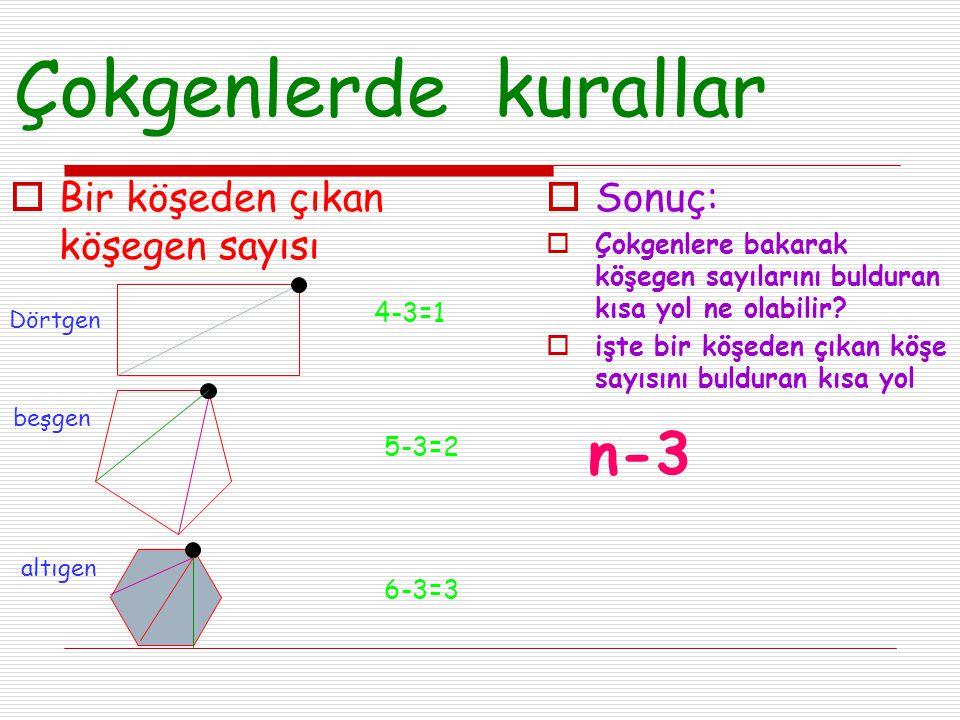 Çokgenlerde kurallar BBir köşeden çıkan köşegen sayısı SSonuç: ÇÇokgenlere bakarak köşegen sayılarını bulduran kısa yol ne olabilir.