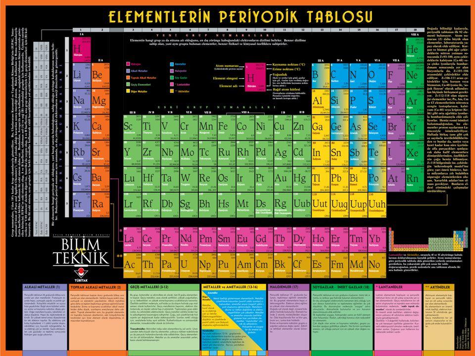 Prentice-Hall © 2002General Chemistry: Chapter 23Slide 3 of 51 BAŞ GRUP ELEMENTLERİ II AMETALLER 23-1 Grup 18:Soy Gazlar 23-2 Grup 17: Halojenler 23-3Grup 16:Oksijen Grubu 23-4Grup 15:Azot Grubu 23-5Grup 14 Ametalleri:Karbon Ve Silisyum 23-6Grup 13 Ametali: Bor Focus On Glassmaking
