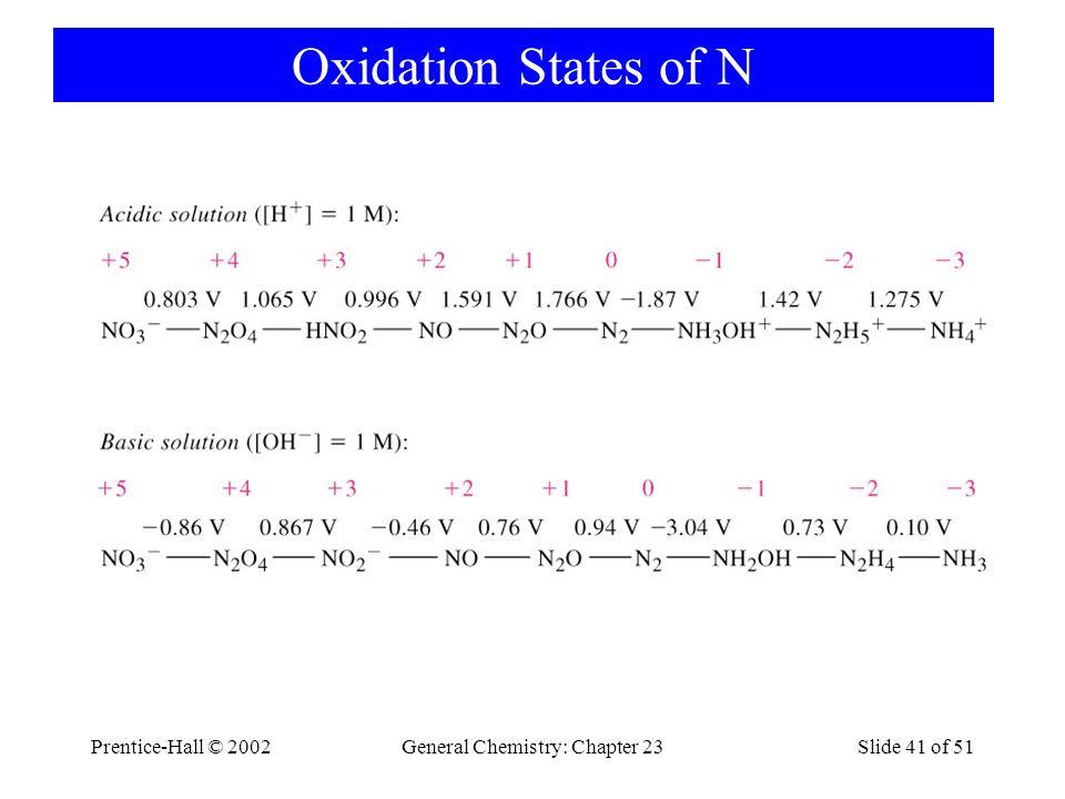 General Chemistry: Chapter 2342 Grup 15'in metal ve ametal özellikleri grup 15'deki tüm elementler ns 2 np 3 şeklindeki değerlik kabuğu elektron dağılımına sahiptir.