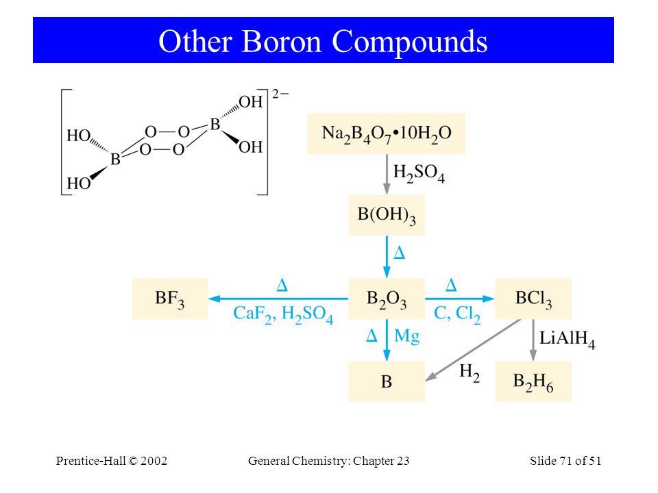 Prentice-Hall © 2002General Chemistry: Chapter 23Slide 72 of 51 CAM ve SERAMİK Soda-lime glass.