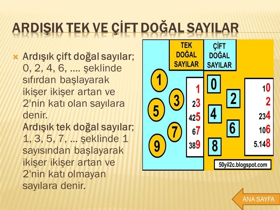  Ardışık çift doğal sayılar; 0, 2, 4, 6,.... şeklinde sıfırdan başlayarak ikişer ikişer artan ve 2'nin katı olan sayılara denir. Ardışık tek doğal sa