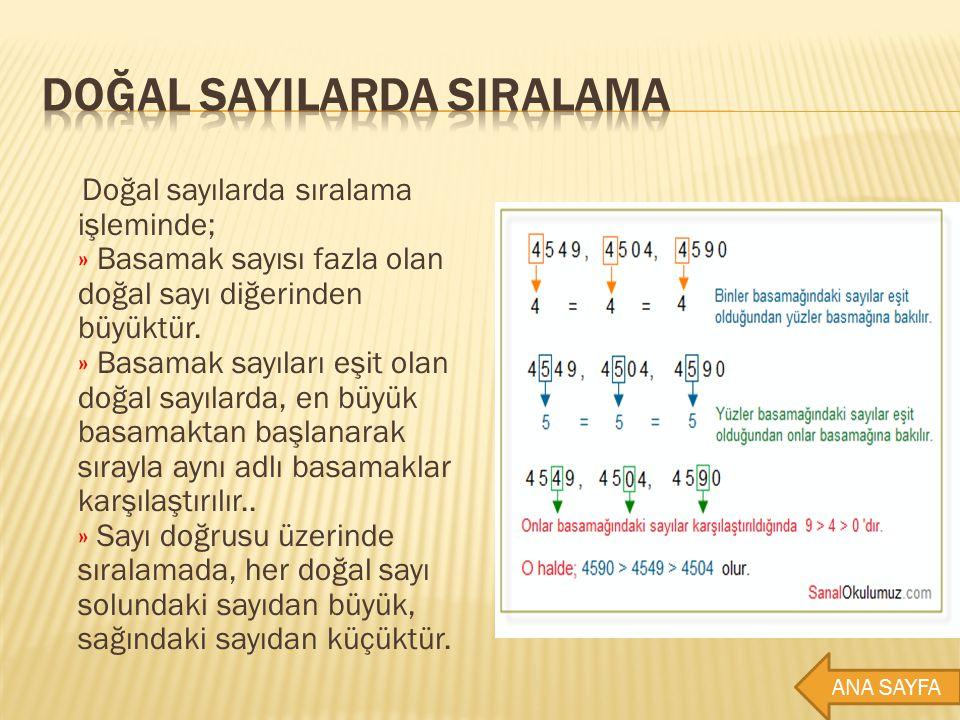  http://www.sanalokulumuz.com/dogal- sayilarda-siralama/44 http://www.sanalokulumuz.com/dogal- sayilarda-siralama/44  http://www.sanalokulumuz.com/dogal- sayilar/47 http://www.sanalokulumuz.com/dogal- sayilar/47  https://www.google.com.tr/search?q=DOGAL+SAYILAR&source =lnms&tbm=isch&sa=X&ei=4EonU56nKYmN0AX- soHoBw&ved=0CAcQ_AUoAQ&biw=1007&bih=652 https://www.google.com.tr/search?q=DOGAL+SAYILAR&source =lnms&tbm=isch&sa=X&ei=4EonU56nKYmN0AX- soHoBw&ved=0CAcQ_AUoAQ&biw=1007&bih=652  http://www.frmtr.com/lise-bilgi-istekleri/785013-dogal-sayilar- ve-dogal-sayilarda-islemler.html http://www.frmtr.com/lise-bilgi-istekleri/785013-dogal-sayilar- ve-dogal-sayilarda-islemler.html