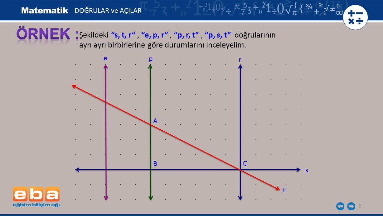 """2 Şekildeki """"s, t, r"""", """"e, p, r"""", """"p, r, t"""", """"p, s, t"""" doğrularının ayrı ayrı birbirlerine göre durumlarını inceleyelim. DOĞRULAR ve AÇILAR A B C e p"""