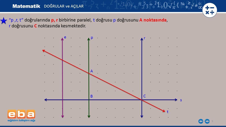 """5 """"p,r, t"""" doğrularında p, r birbirine paralel, t doğrusu p doğrusunu A noktasında, r doğrusunu C noktasında kesmektedir. DOĞRULAR ve AÇILAR A B C s t"""