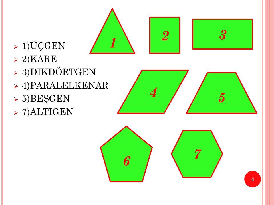 Ç OKGENLERIN ELEMANLARı 5  A, B, C, D, E noktalarına çokgenin köşeleri denir.