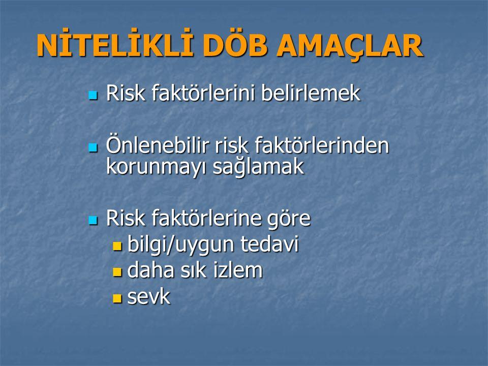 NİTELİKLİ DÖB AMAÇLAR Risk faktörlerini belirlemek Risk faktörlerini belirlemek Önlenebilir risk faktörlerinden korunmayı sağlamak Önlenebilir risk faktörlerinden korunmayı sağlamak Risk faktörlerine göre Risk faktörlerine göre bilgi/uygun tedavi bilgi/uygun tedavi daha sık izlem daha sık izlem sevk sevk