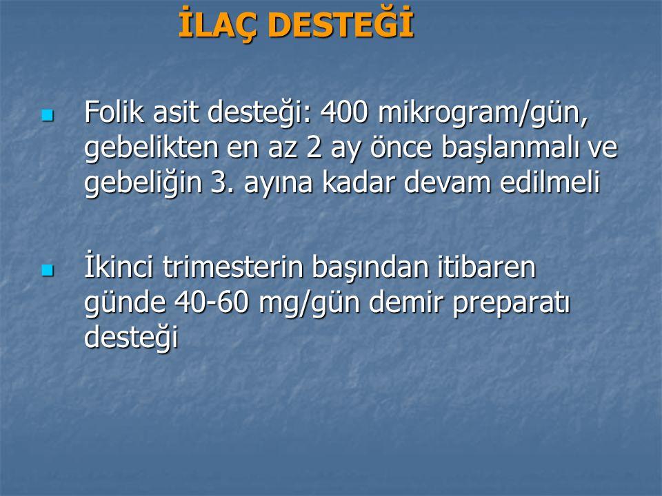 İLAÇ DESTEĞİ İLAÇ DESTEĞİ Folik asit desteği: 400 mikrogram/gün, gebelikten en az 2 ay önce başlanmalı ve gebeliğin 3. ayına kadar devam edilmeli Foli