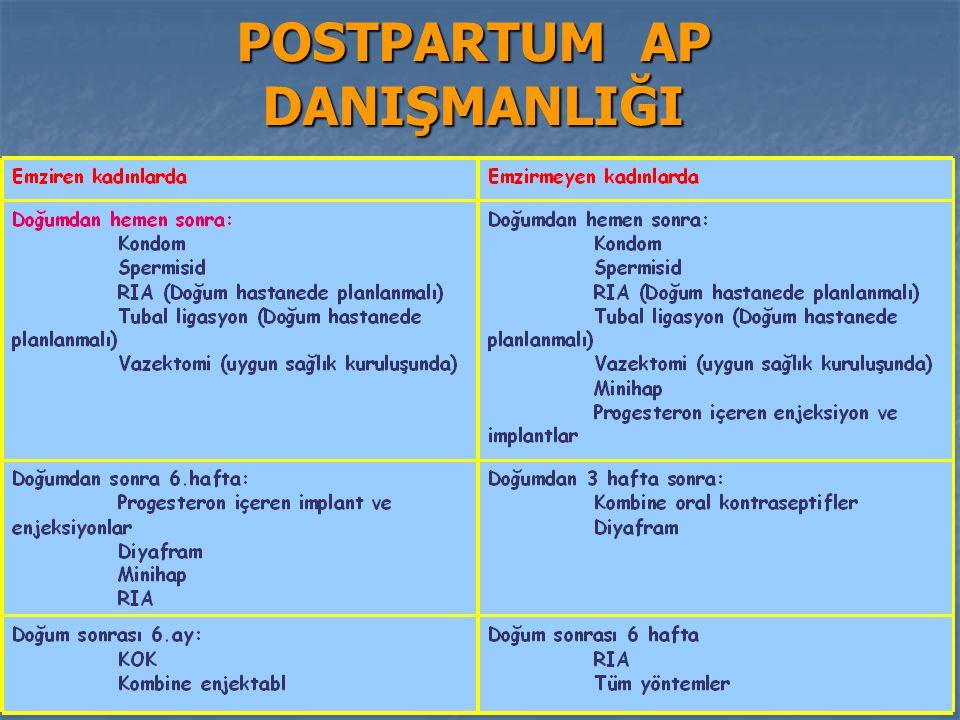 POSTPARTUM AP DANIŞMANLIĞI