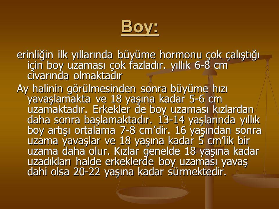 Boy: erinliğin ilk yıllarında büyüme hormonu çok çalıştığı için boy uzaması çok fazladır.