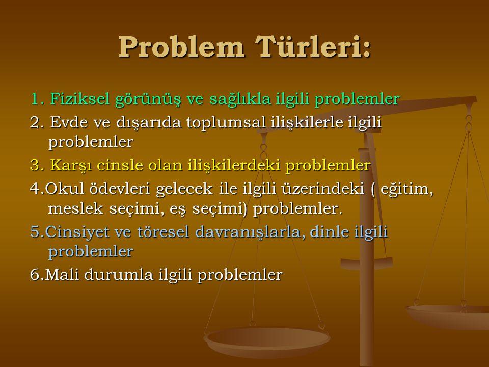 Problem Türleri: 1.Fiziksel görünüş ve sağlıkla ilgili problemler 2.